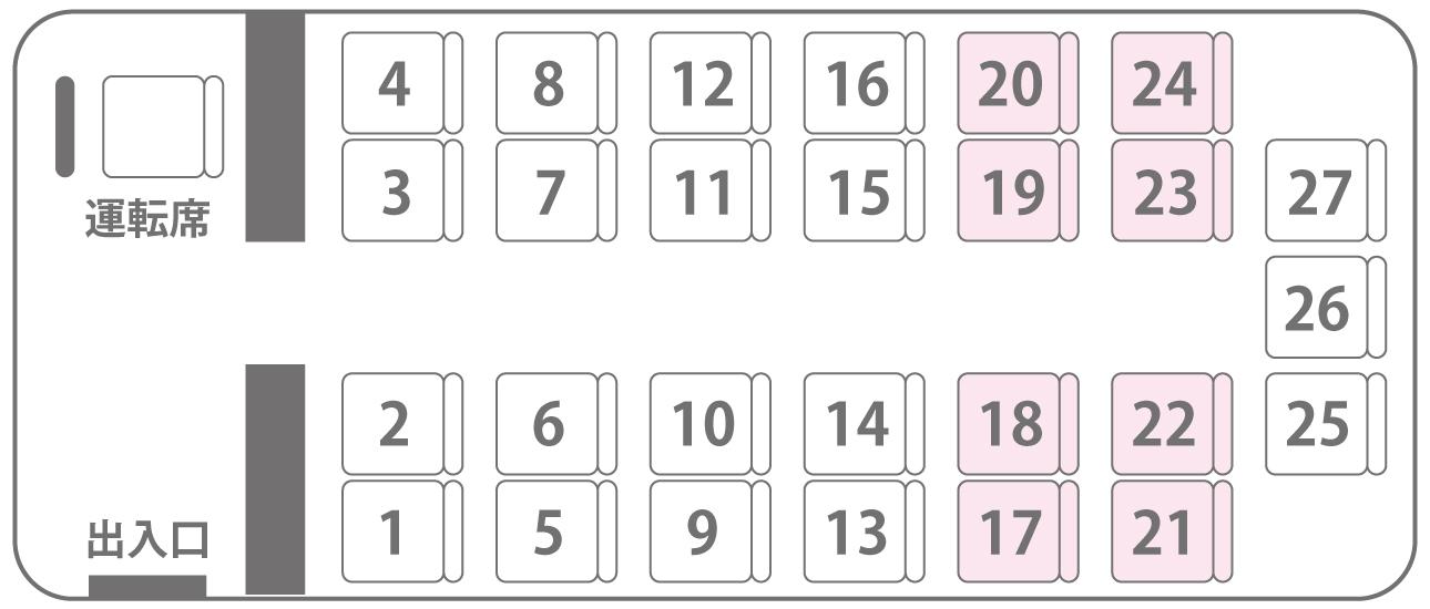 中型バスFUSO27人乗り座席表