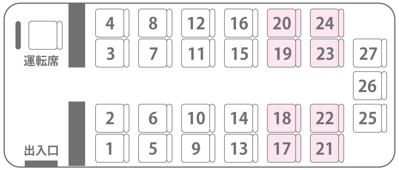 中型バス日野27人乗り座席表
