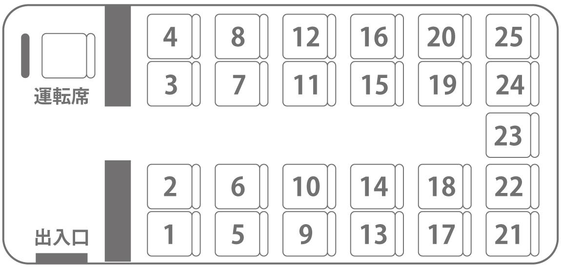 小型バス日野25人乗り座席表